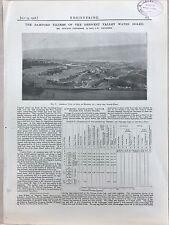 Bamford Filters: Derwent Valley Water Board: 1908 Engineering Magazine Print
