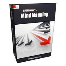 Mind Mapping Map Project Management Software PC & MAC