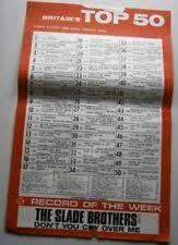 RECORD RETAILER TOP 50 CHART -  OCTOBER 21st 1965