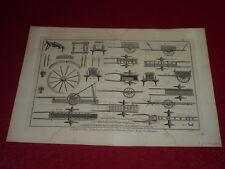 Encyclopedia Diderot Arts & Metiers/Charron 2 / Board Double Engraved 18e