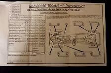 Renault NERVA GRAND SPORT NERVASTELLA  TECALEMIT  Hydraulic   année 35/37 Réf 10