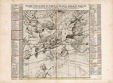Old Vintage Decorative Stars map Hydra Virgo Leo Libra Doppelmayr ca. 1742
