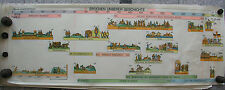 Wall Art History Fries time periods Era 139x50 Vintage History Wall Chart 1965