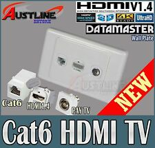 HDMI v1.4 TV Cat6 Wall Plate 3port Datamaster *40%off*
