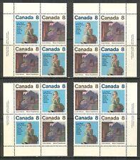 Canada #658-659 1975 8c L.M. Montgomery & L. Hémon - Authors 4-Corner PB4 Set NH