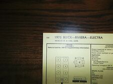 1975 Buick, Electra & Riviera Eight Series Models 455 Ci V8 4Bbl Tune Up Chart