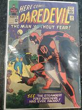 Daredevil #10, 1965, 1st Appearance of Ani-men