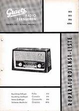 Service Manual-Anleitung Graetz Polka 813,Comedia 815,Canzonetta 816,Grazioso 4
