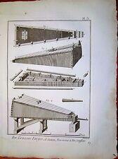 91-3-u Gravure 1783 Panckoucke fer grosses forges, fourneau à fer, soufflets