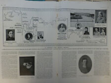 1916 I SISSI MAISON AUTRICHE ORGANIGRAMME