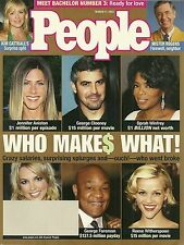 Who Make$ What, Diane Lane, Melissa Gilbert - March 17, 2003 People Magazine