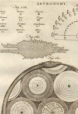 1797 georgian print ~ astronomie le système solaire saturn observé 1784-1796 etc