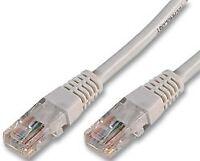 LEAD CAT 5E PATCH UTP WHITE 30M Cable Assemblies Network Cables - CJ64065