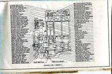 A190 diesel engine parts book, British, not sure of make