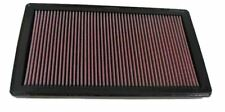 33-2284 K&N Replacement Air Filter MAZDA RX-8 2003-2009