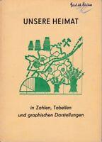 Unsere Heimat Zahlen,Tabellen,graphischen Darstellungen Erdkunde 1960 Stollberg