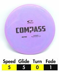 Latitude64 Compass (Retro)