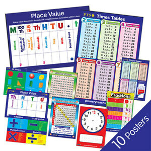 10 Mixed Maths Teacher Educational School Classroom Childrens Posters A2 Kids