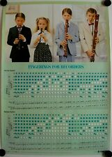 Affiche YAMAHA - FINGERINGS FOR RECORDERS Instructions Flûtes