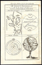 Antique Print-GEOGRAPHY-ASTRONOMY-ARMILLARY SPHERE-SOLAR SYSTEM-1782
