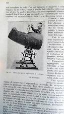 La scelta dei piloti per la navigazione aerea 1925