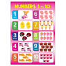 Numbers 1 to 10 Poster, Educational Kids Girl Children Classroom School Nursery