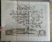 1723 Thesaurus Antiquitatum et Historiarum Italiae Tomi Octavii Pars Secunda