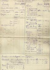 Preventivo di Spese di Gestione del Giornale Radicale di Milano del 1881