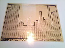 Microfich Fiat 127 900 Special Super Fiorino 11a ED Microfilm Ersatzteilkatalog