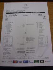 07/11/2012 Valenica V bate Borisov [] Liga de Campeones-Informe de tiempo completo & Stati