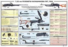 PTR-004 PKM and PKT Kalashnikov machine gun Russian original poster (39x27 in)