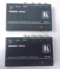 KRAMER strumenti TP41 TP42 trasmettitore di linea componente sgml tramite Rete Ethernet Cavo