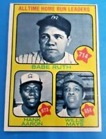 1973 Topps #1 All Time HR Leaders Ruth, Aaron, Mays  Near-Mint