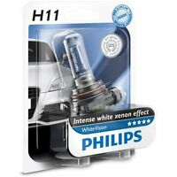 PHILIPS Glühlampe, Tagfahrleuchte WhiteVision