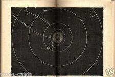 ASTRONOMIA_UNIVERSO_LUNA_SOLE_PIANETI_STELLE_FOTOGRAFIA ASTRONOMICA_ASTRI_HOEPLI