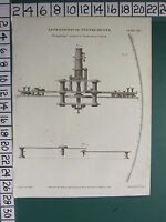 1813 Datato Antico Stampa ~ Astronomico Strumenti Troughtons Laurea Cerchio