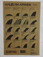 Malibu Fin Appendix Vintage Era Wood & Fiberglass Surfboard Fins