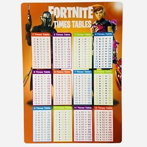 Fortnite Season 15 Times Tables A4 Kids Educational Poster