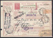 STORIA POSTALE REGNO 1933 Modulo Pacchi Postali 7,5L da Milano a Zurigo (E8)