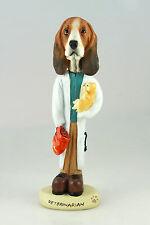 Veterinarian Basset Hound-See Interchangeable Breeds & Bodies @ Ebay Store