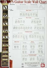 Mel Bay's Guitar Scale Wall Chart New Map Book Mike Christiansen