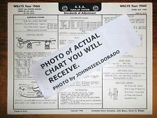 1960 Willys FOUR F4-134 Utility & Station Wagon 4x2 4x4 Models AEA Tune Up Chart