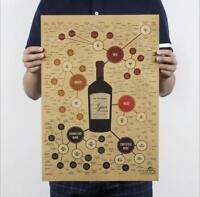 Wine line map / bar cafe / retro nostalgic kraft paper sea Decorative paintings
