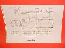 1968 SUNBEAM MINX RAPIER GAZELLE RENAULT R-10 SEDAN FRAME DIMENSION CHART