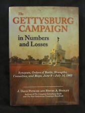 Gettysburg Campaign in Numbers and Losses - Orders of Battle, Maps, Strengths