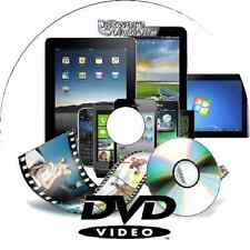 DVD Ripper/Converter Software. Backup and save your Movies in various formats!