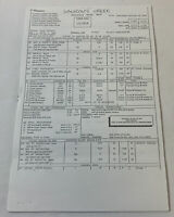 DAWSON'S CREEK set used CALL SHEET plus 10 pages of sides ~ Season 5, Episode 13