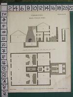 1805 Fecha Antigüedad Estampado ~Química~ Blast Horno Obras Modular