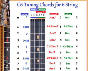 C6 CHORD CHART FOR 6 STRING LAP STEEL DOBRO GUITAR