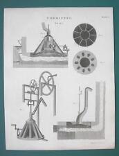 CHEMISTRY Sills Distillation Apparatus - 1820 ABRAHAM REES Print